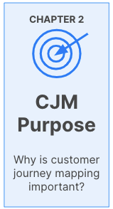 CJM Purpose: Why is customer journey mapping important?