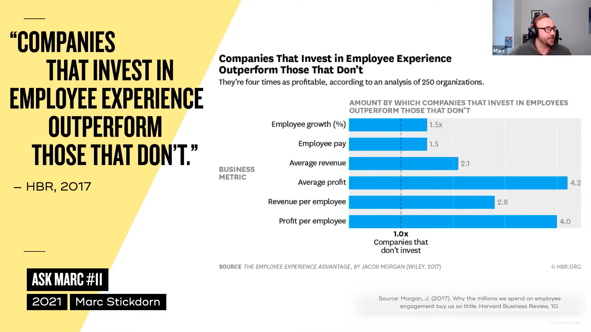 visualization of metrics in which companies outperform others that don't invest in employee experience