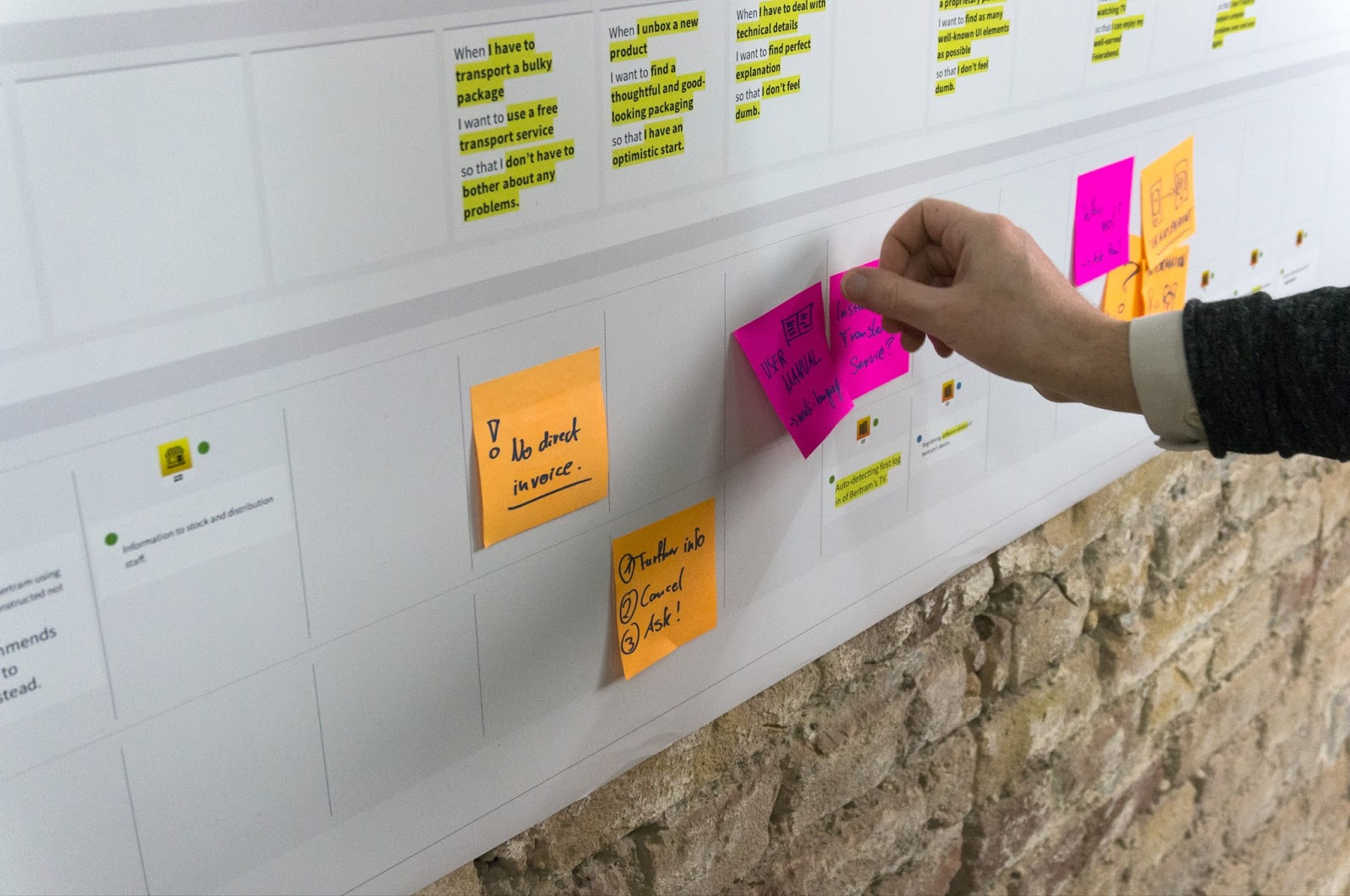 A brick wall with a large journey map hanged on the wall. Sticky notes are being put on it.