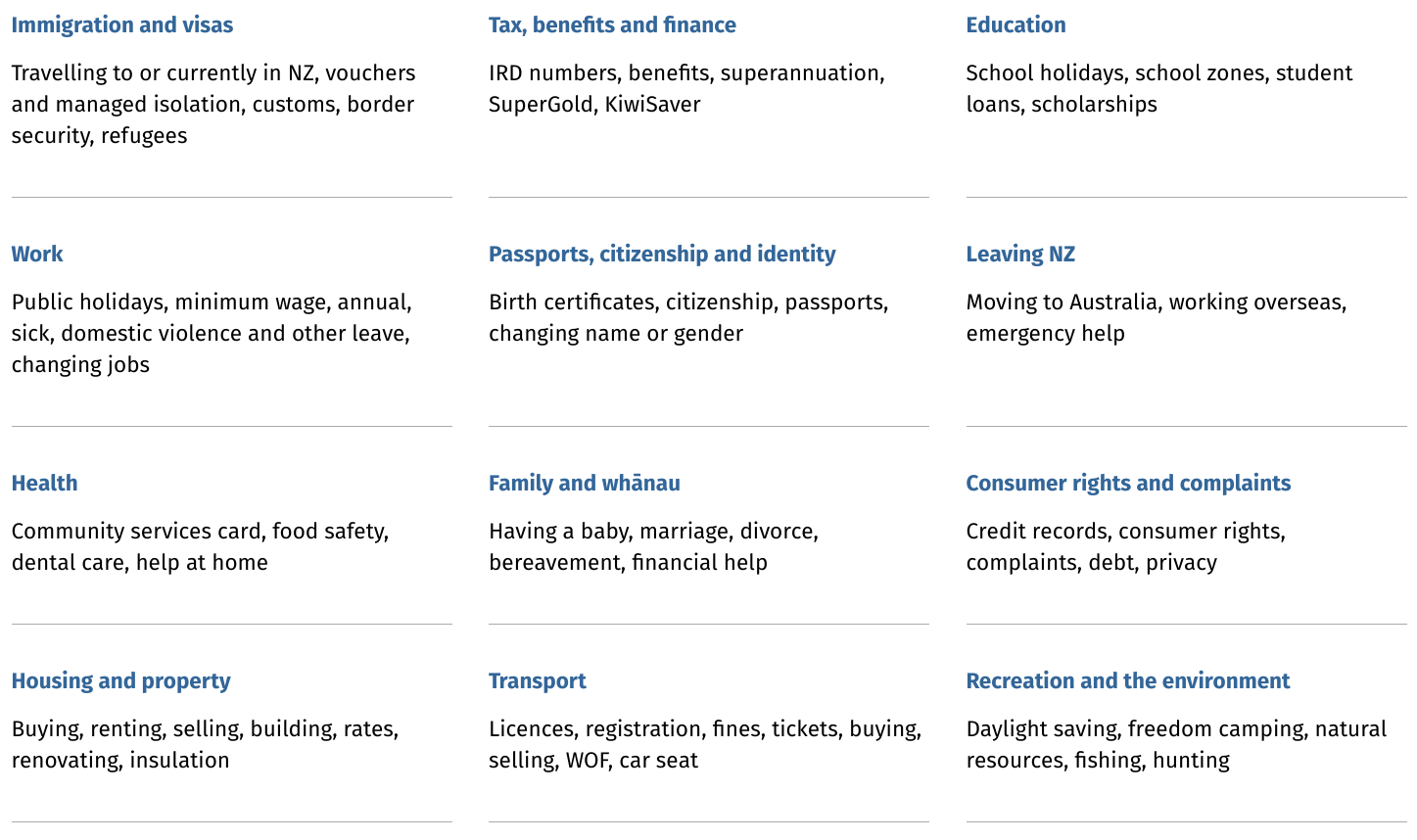 Table with information on what services the government of New Zealand provides