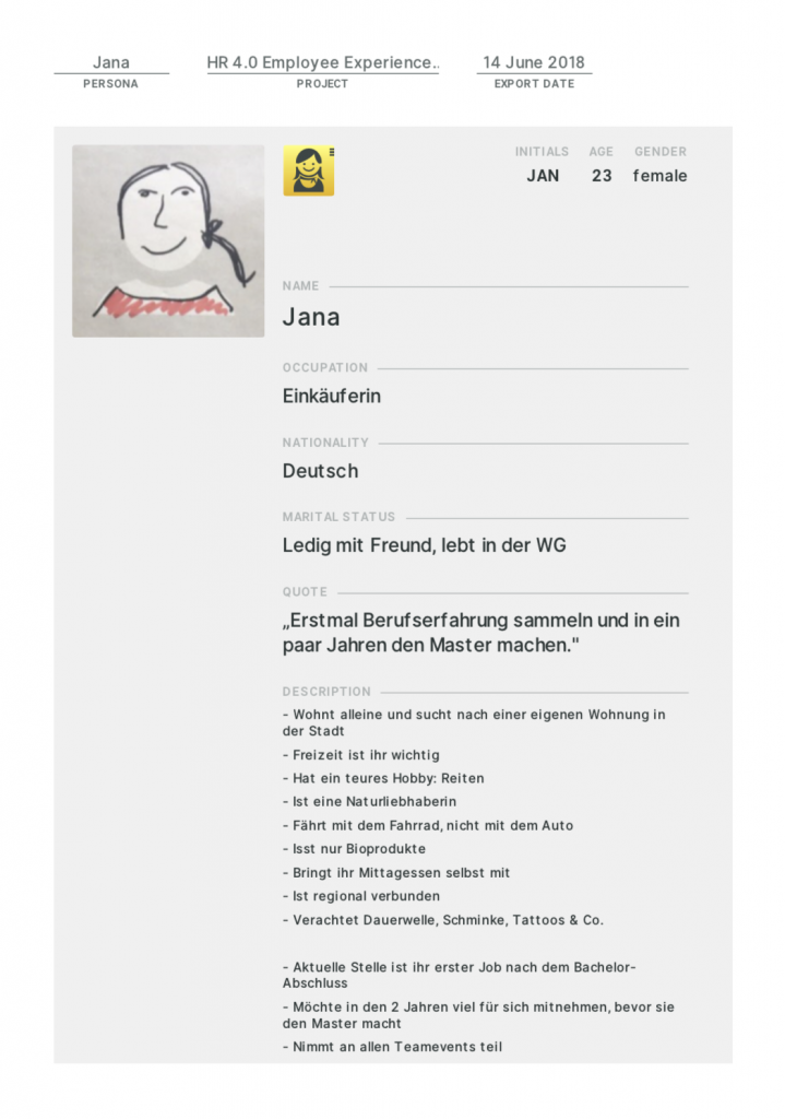 A persona created in Smaply, is an employee of the company and called Jana