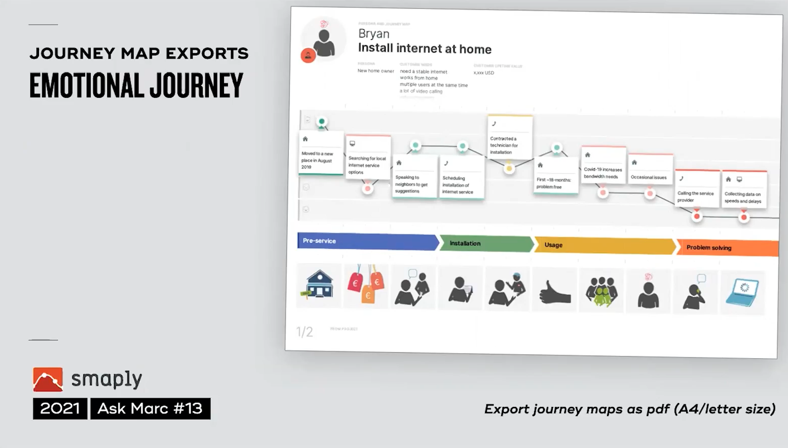 visualization of an emotional journey as an export format for journey maps in smaply