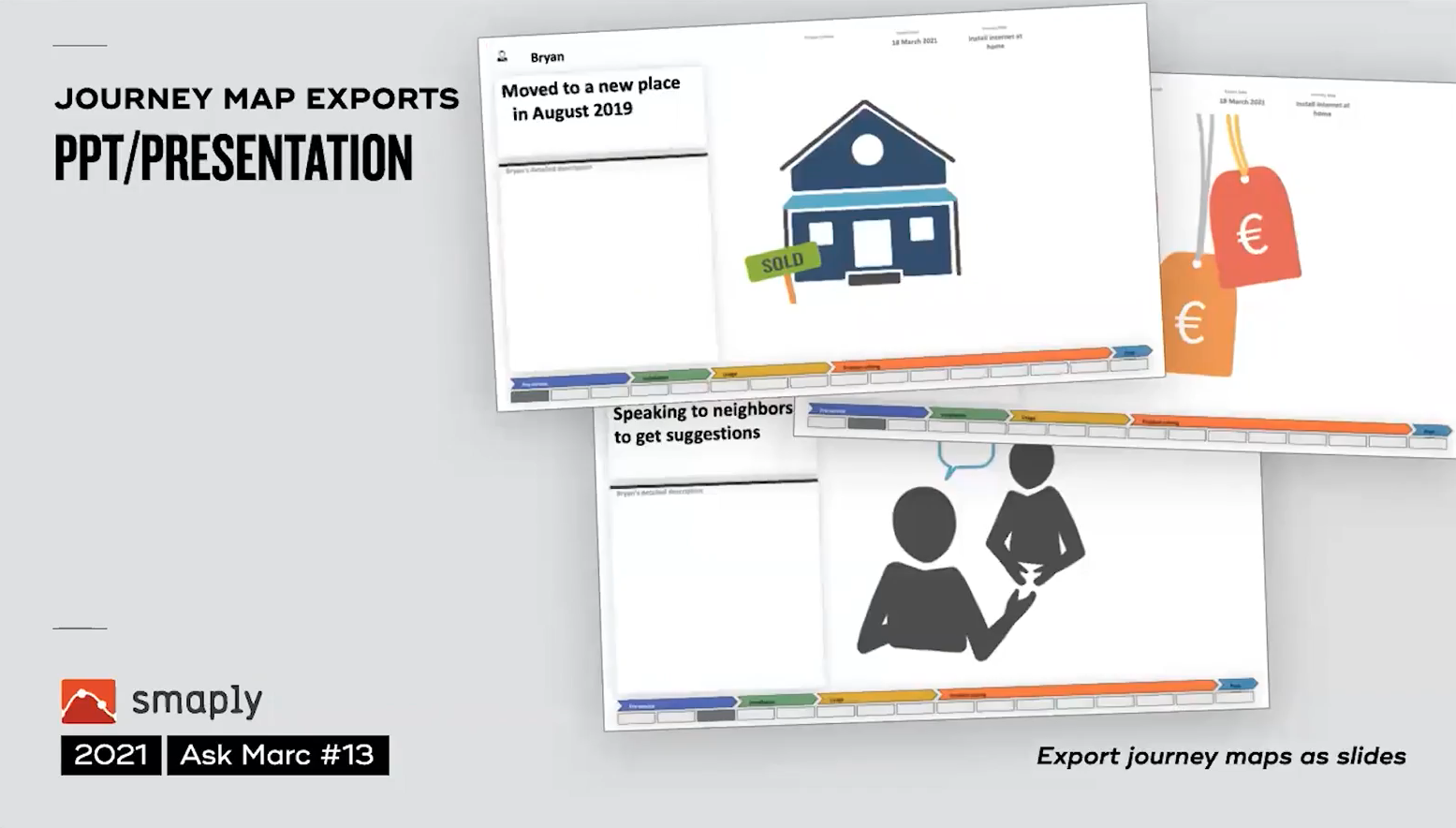 visualization of a presentation as an export format for journey maps in smaply