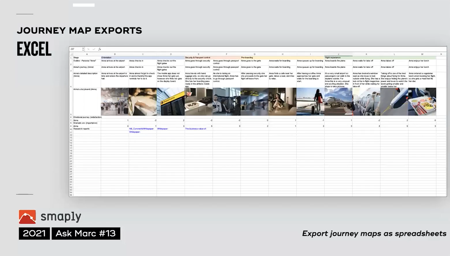 visualization of a excel as an export format for journey maps in smaply