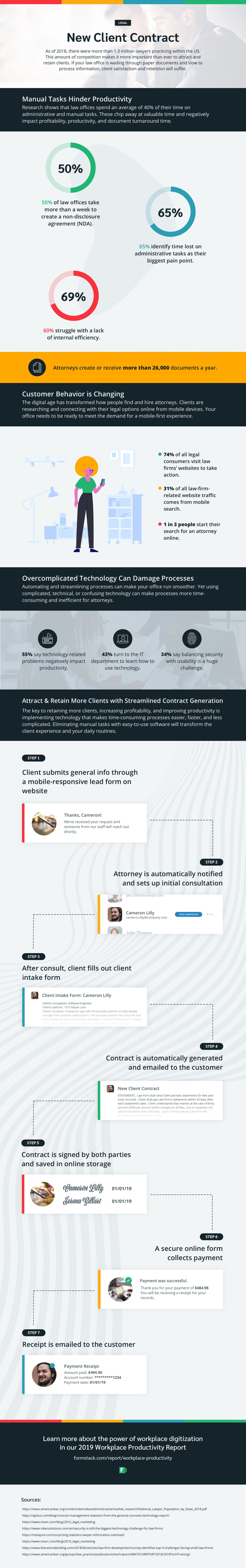 New client contract generation infographic