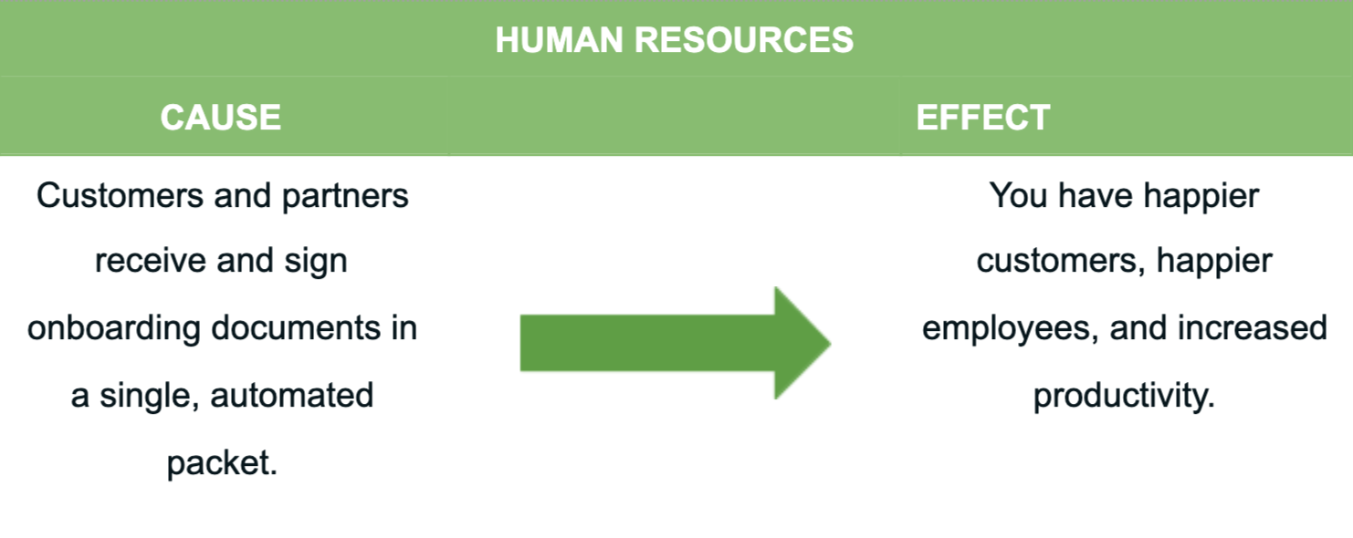 human resources document generation