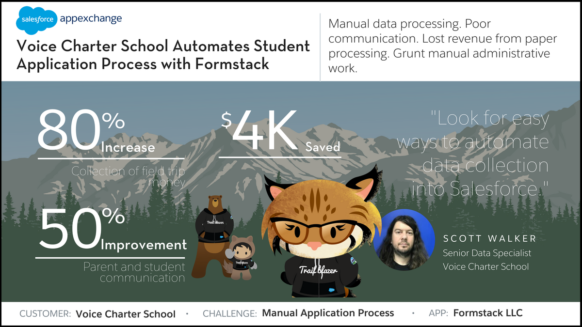 Formstack Salesforce App Customer Story