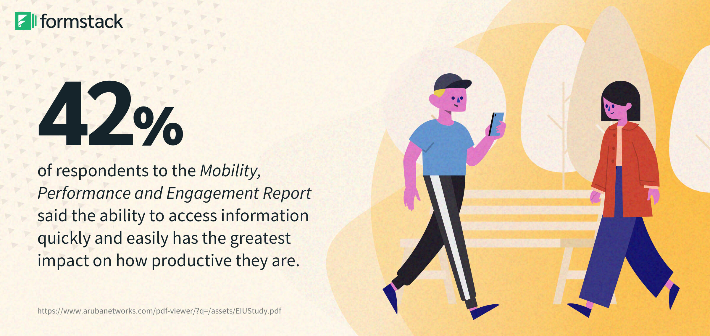 mobility workplace productivity stats