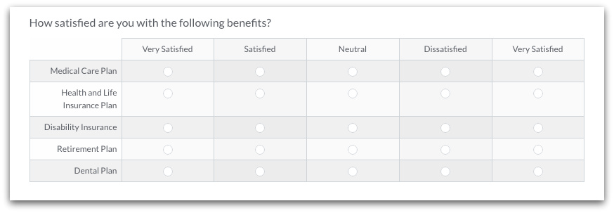 Sample Employee Survey Questions