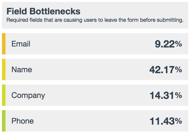 Formstack Field Bottlenecks