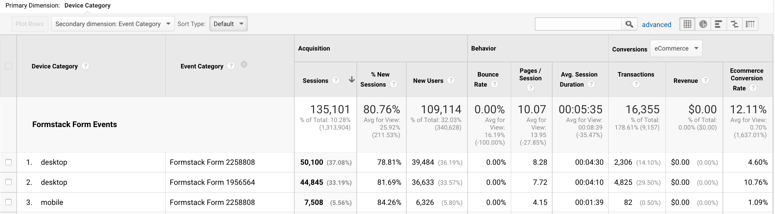 Formstack Form Details with Google Analytics Plugin