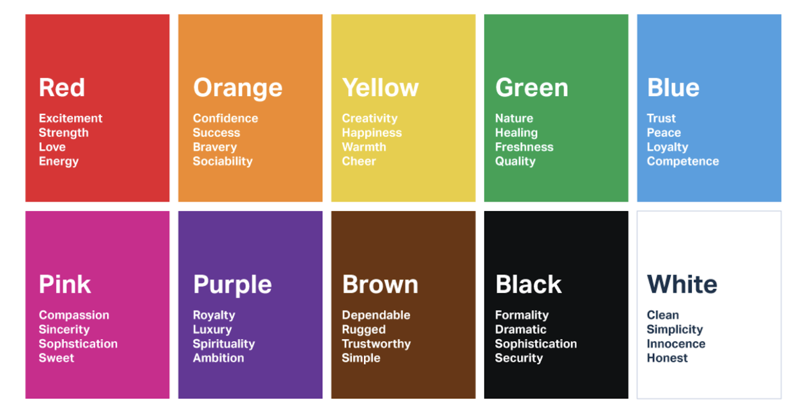 Color Theory: 5 Form Design Best Practices You Can Use Today · Formstack  Blog