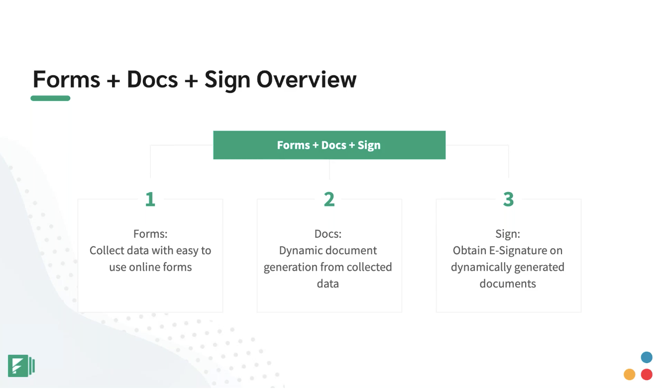 Connect Formstack Forms, Formstack Sign, and Formstack Documents