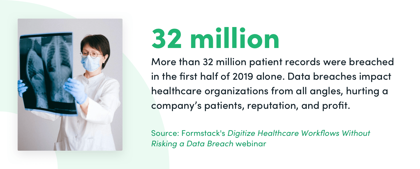 32 million patient records were breached in the first half of 2019