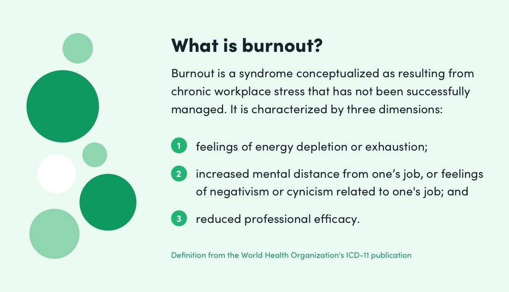 Definition of burnout from the World Health Organization