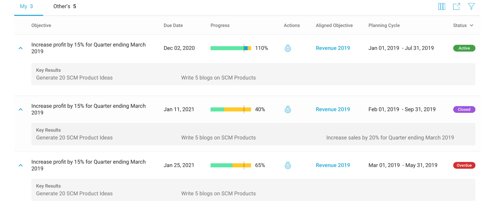 OKR management system- Objectives View