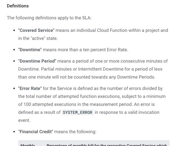 Google Cloud's SLA