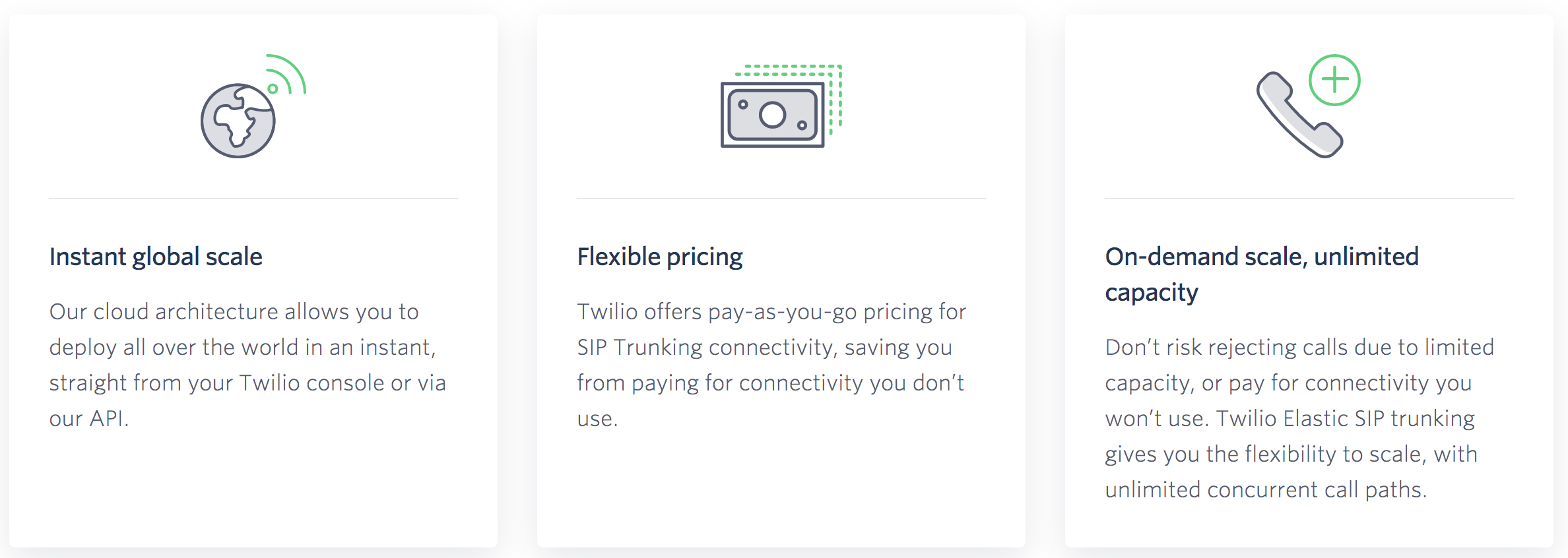 Twilio SIP Trunking features
