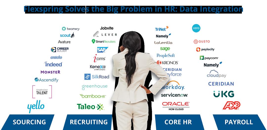Flexspring iPaaS solves the big problem in HR