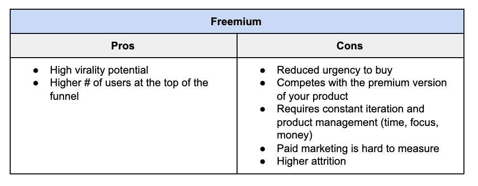 Freemium pros and cons chart