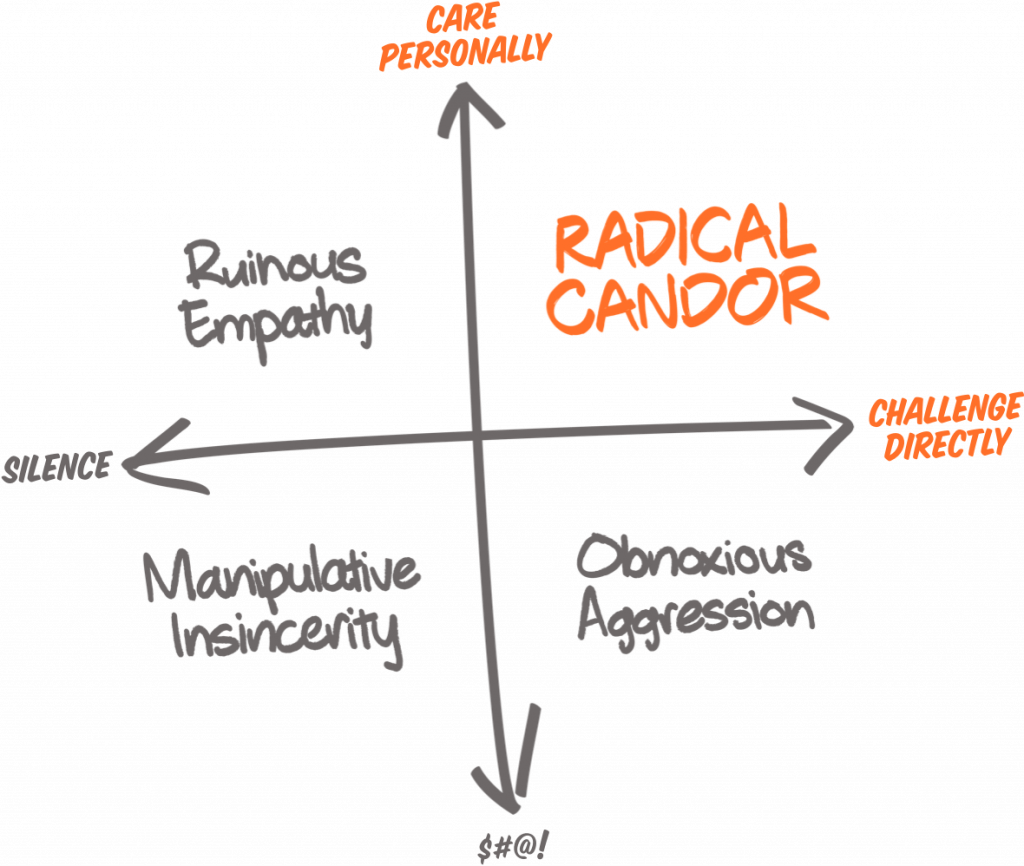 Radical Candor and Cultural Differences