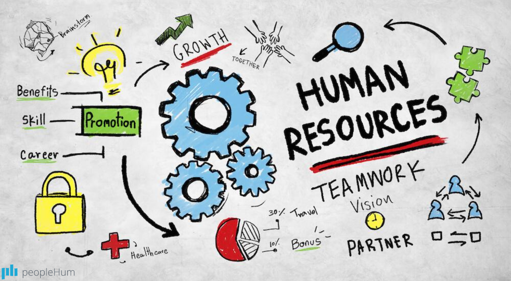 Ep. 75: How HR leaders can shape the future of work.