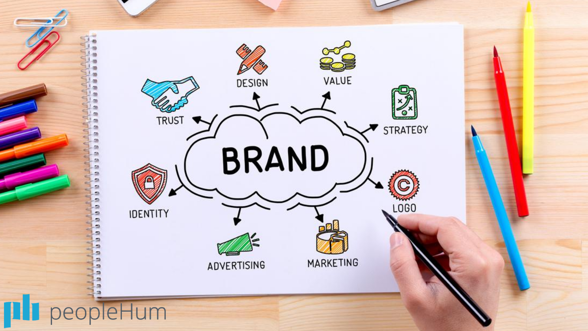 Five easy steps to discovering your personal brand