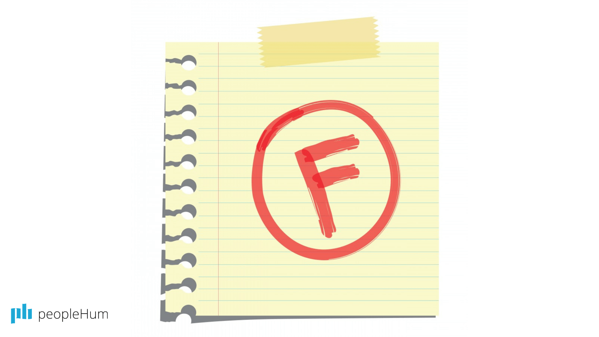Employee engagement report card : F