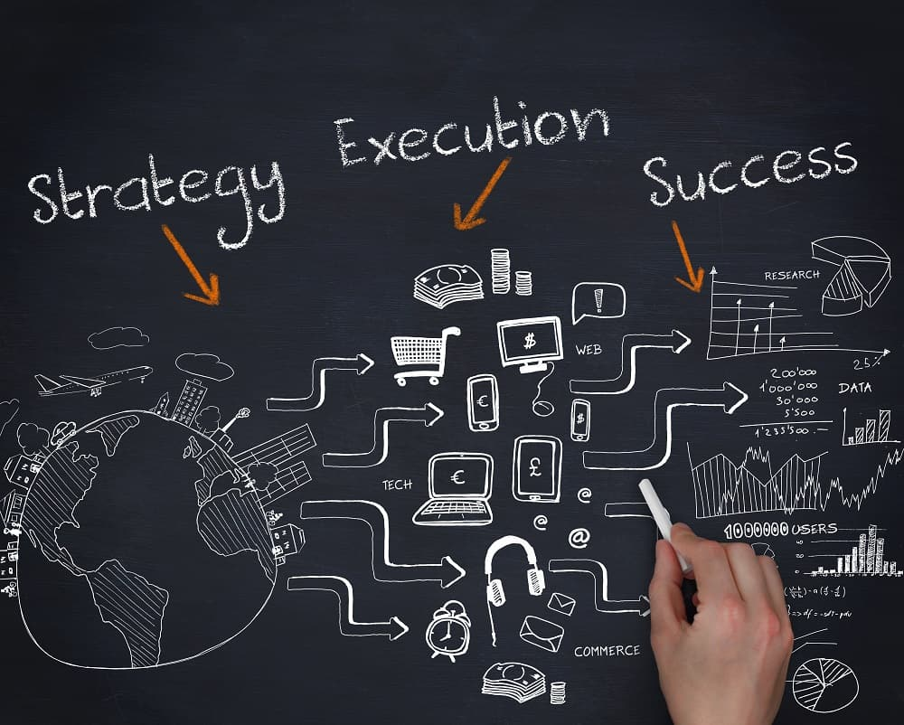 Six easy steps to drastically improve your strategy execution | peopleHum