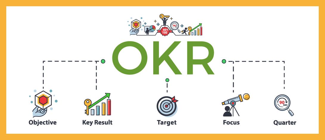 Why OKR spreadsheets don't work for setting goals - Part 2 | peopleHum