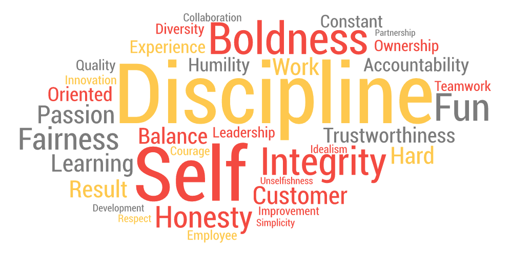 How to hire based on values | peopleHum