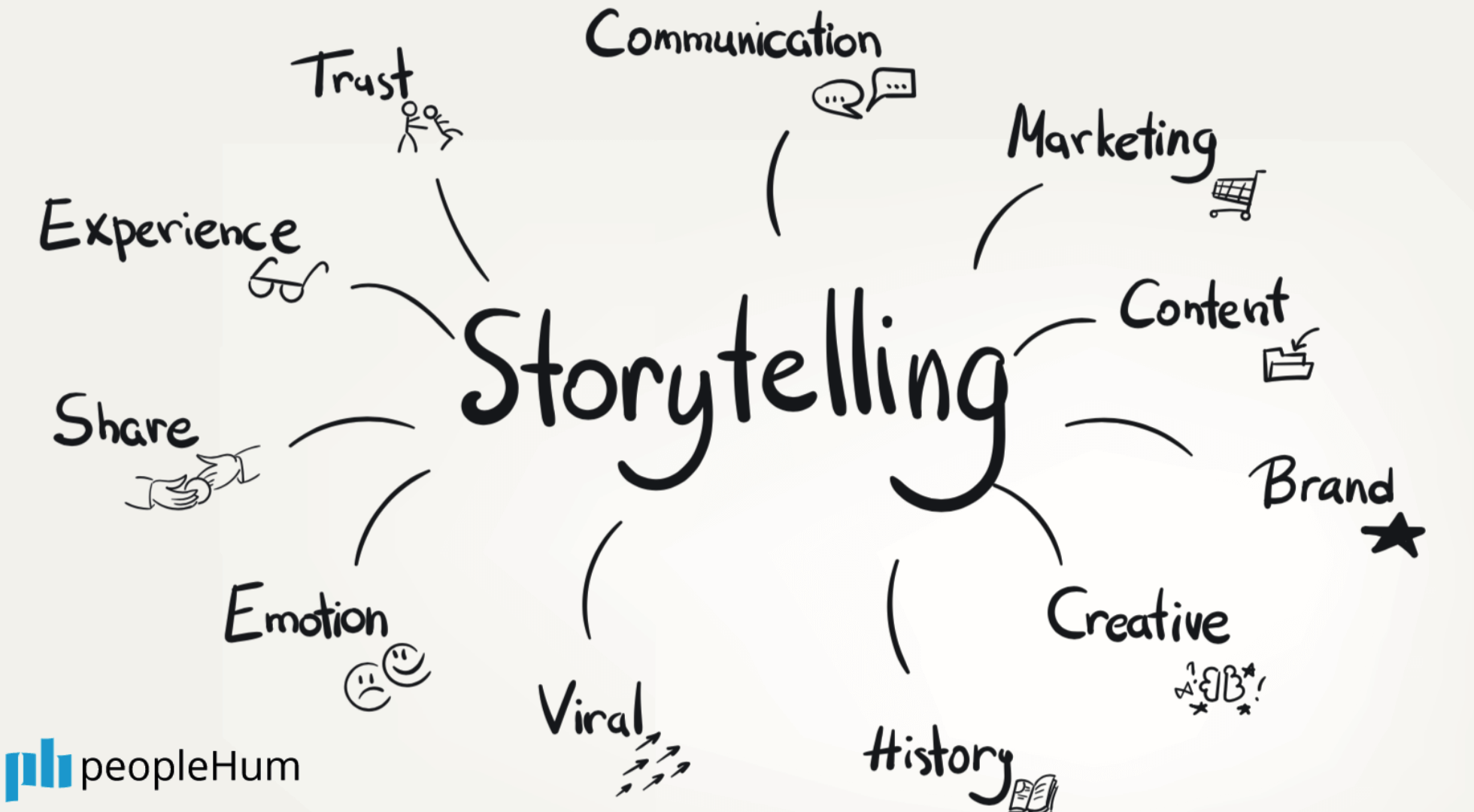 Science of storytelling: why and how to use it in your marketing