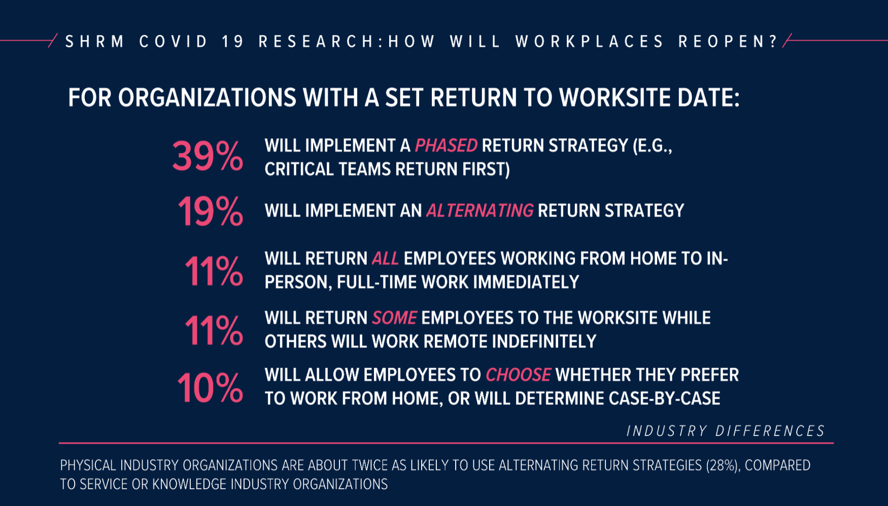 The People Operations guide to get the workplace humming again | peopleHum