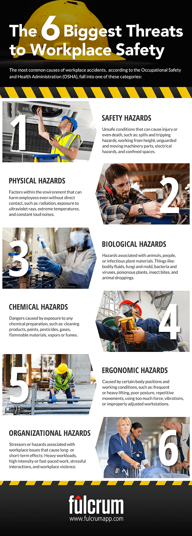 The 6 Biggest Threats to Workplace Safety infographic