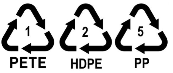 Recycling codes