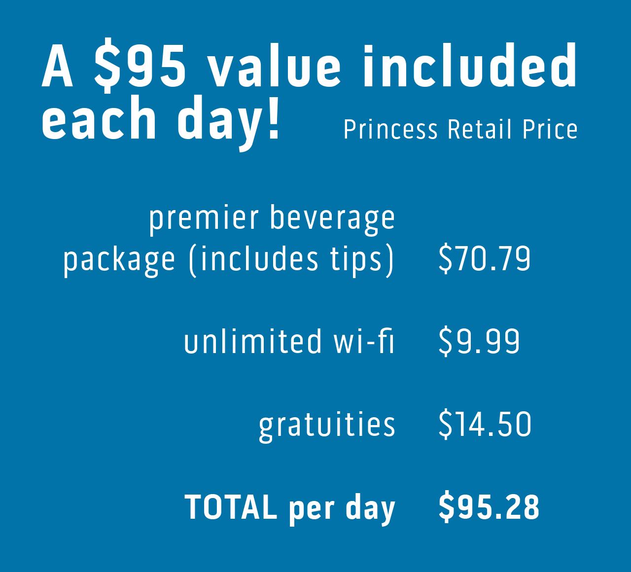 A $95 value included each day! Princess Retail Price. premier beverage package (includes tips) for $70.79. Unlimited wi-fi for $9.99. gratuities for $14.50. added together for a TOTAL per day of $95.28