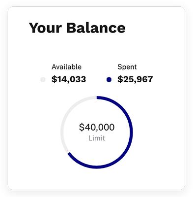 Tribal Panel de crédito, comprueba el saldo de tus tarjetas de crédito en tiempo real