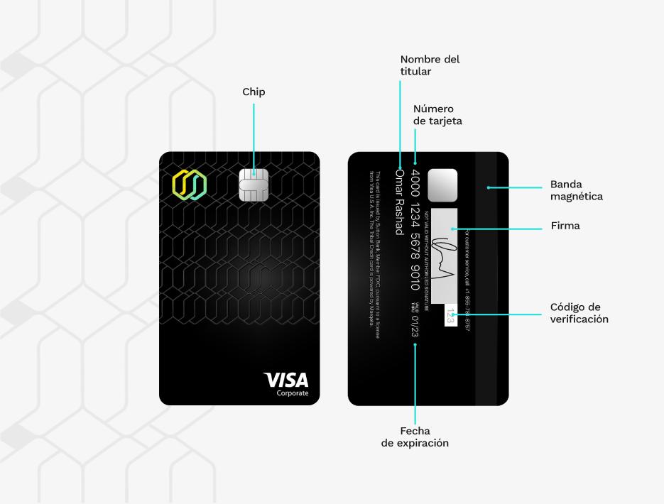 ¿Qué es una tarjeta virtual y cómo funciona?