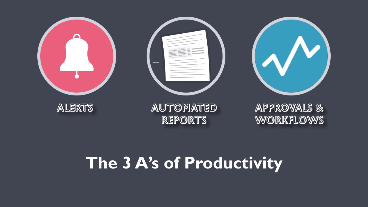 The 3 A's of Productive People Management