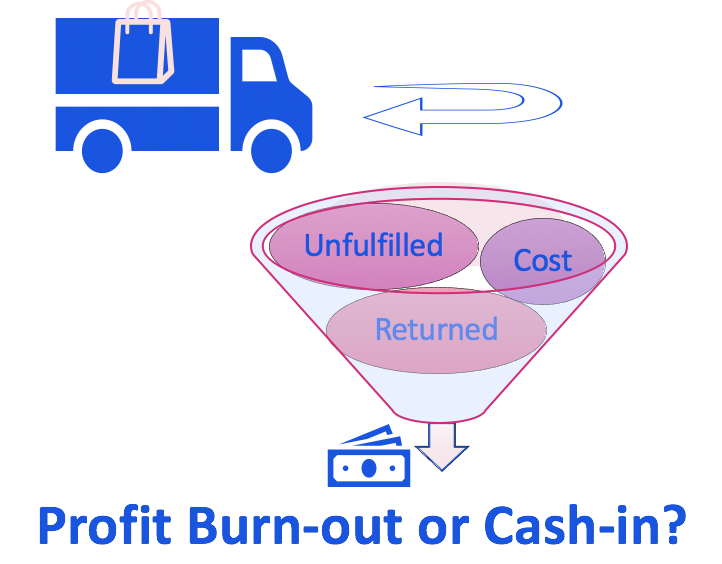 Cash on Delivery diagram
