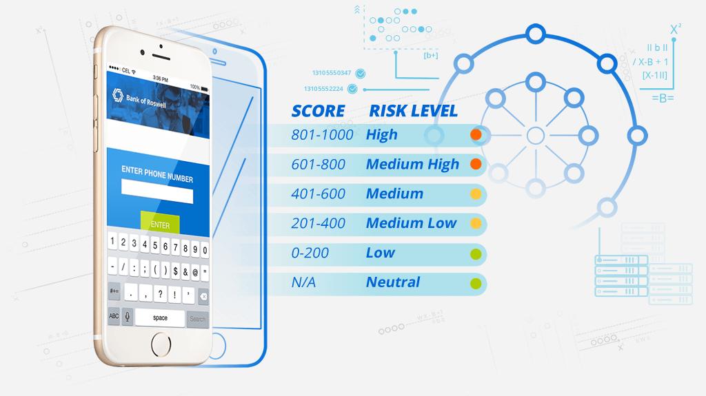 Score risk level