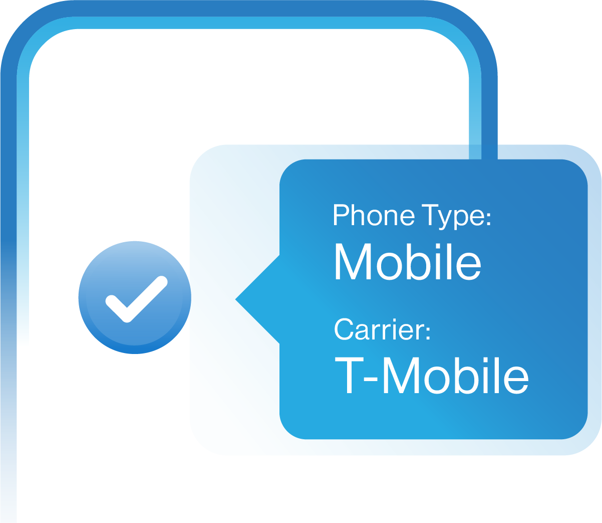 PhoneID product message icon