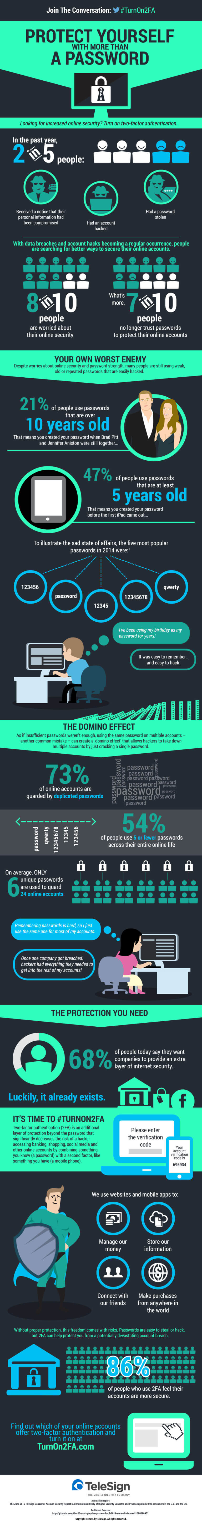 Protect Yourself With More Than A Password infographic