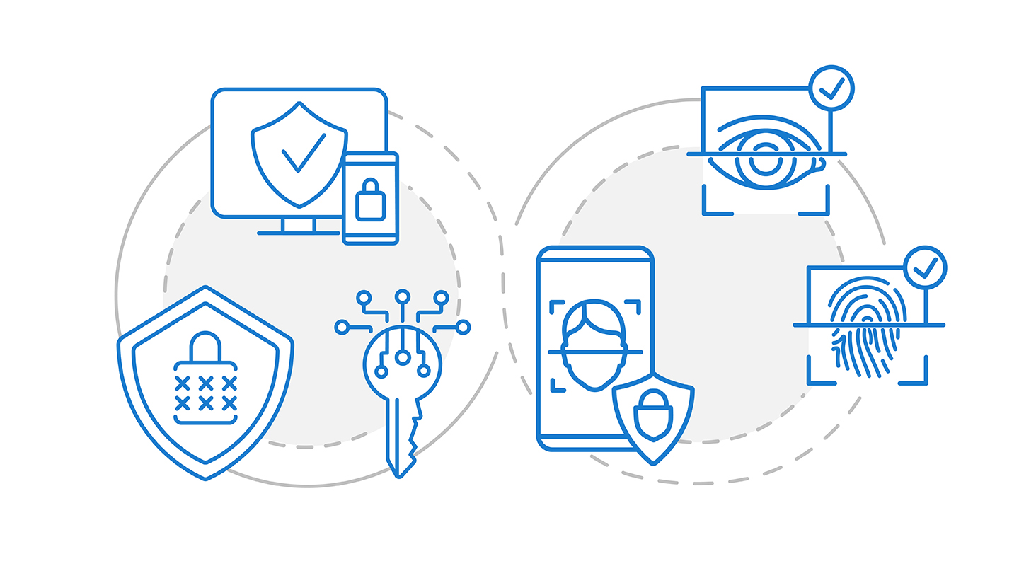 Layer different types of authentication methods