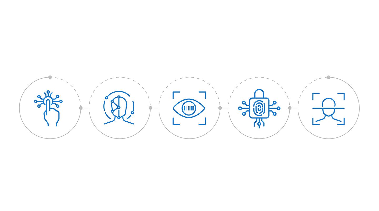 Types of biometric information