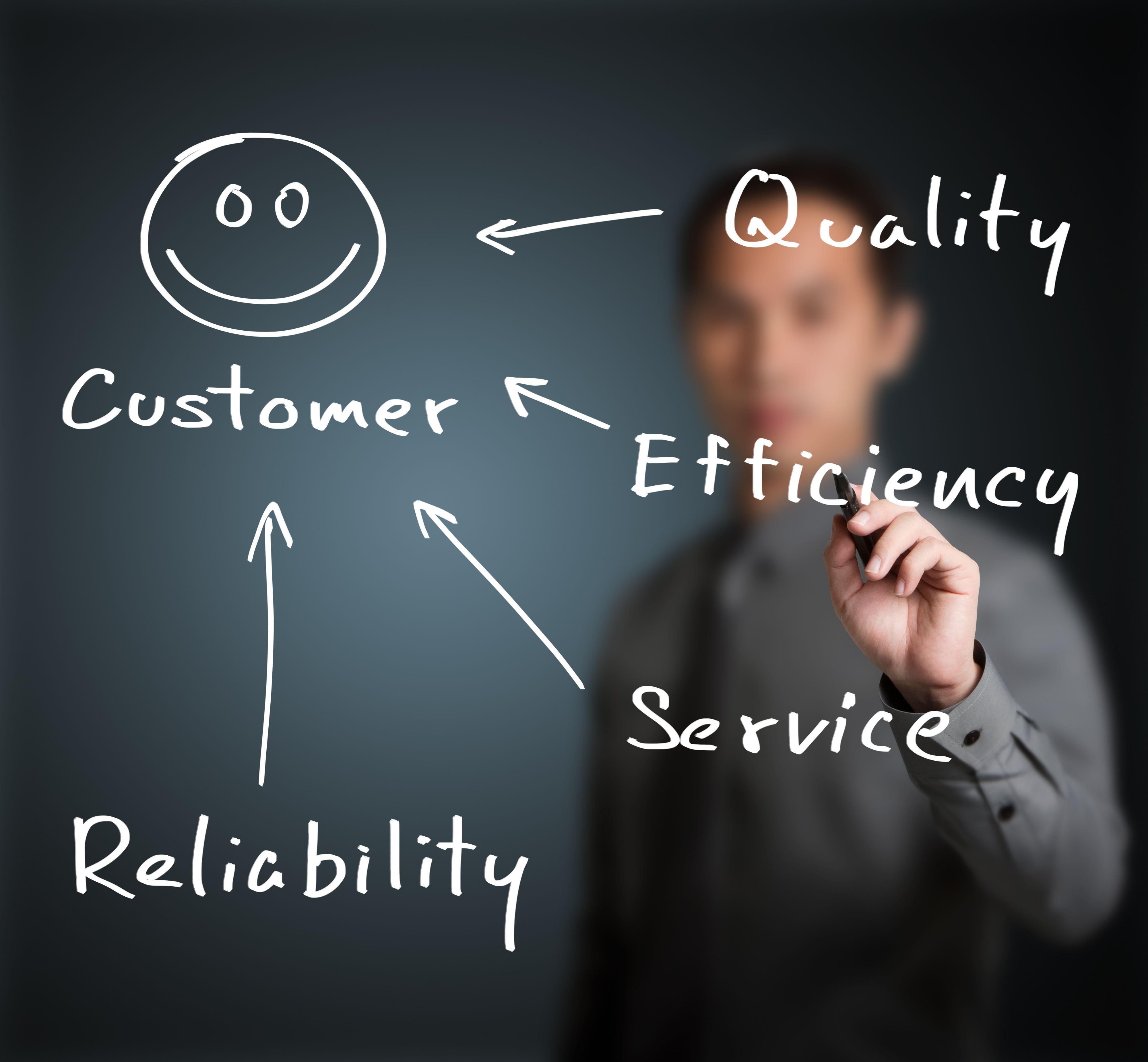 Customer Centric Companies
