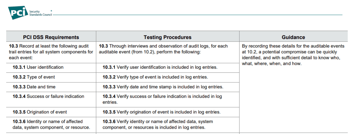 Audit Logs and version 3.2.1 of the PCIDSS standard