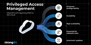 Migrate Privileged Access Management (PAM) to the Cloud