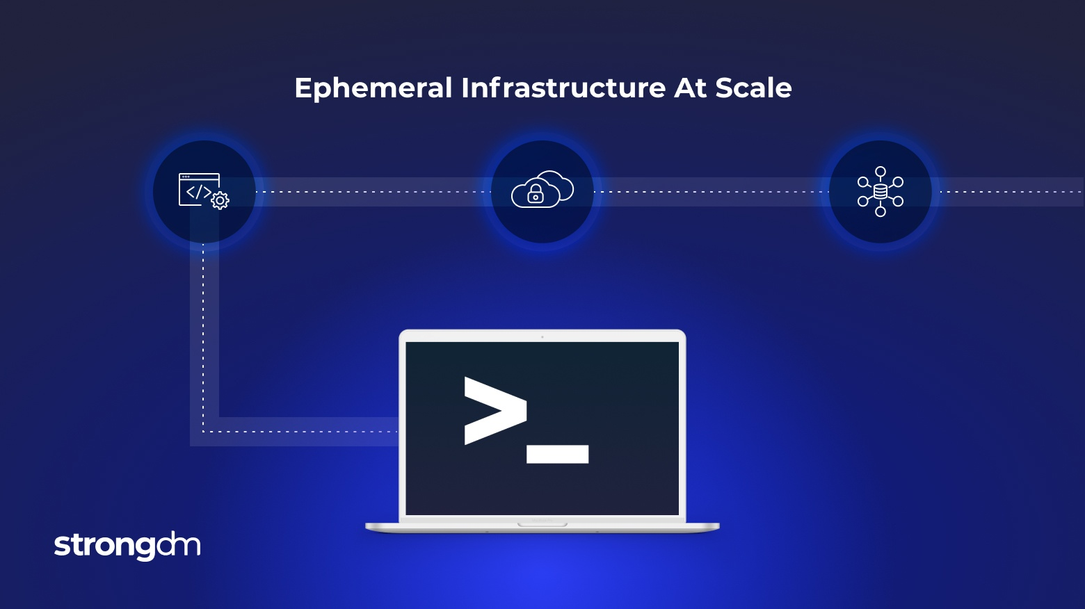 Managing Access to Ephemeral Servers At Scale