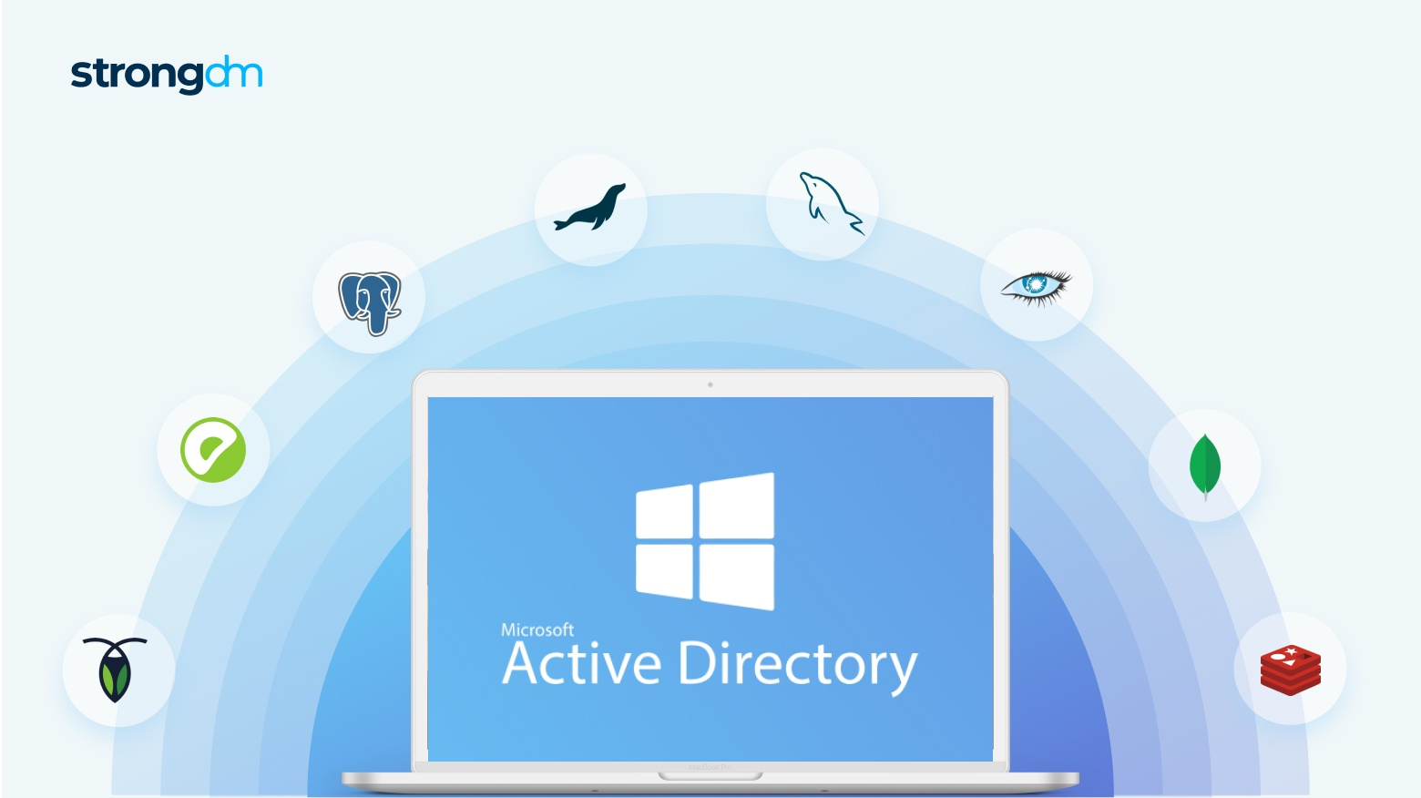 Active Directory Integration With Any Database or SSO